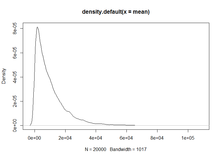 density_negative_binomial