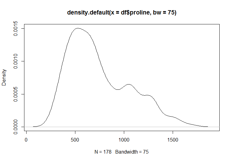 proline_density_bw_75