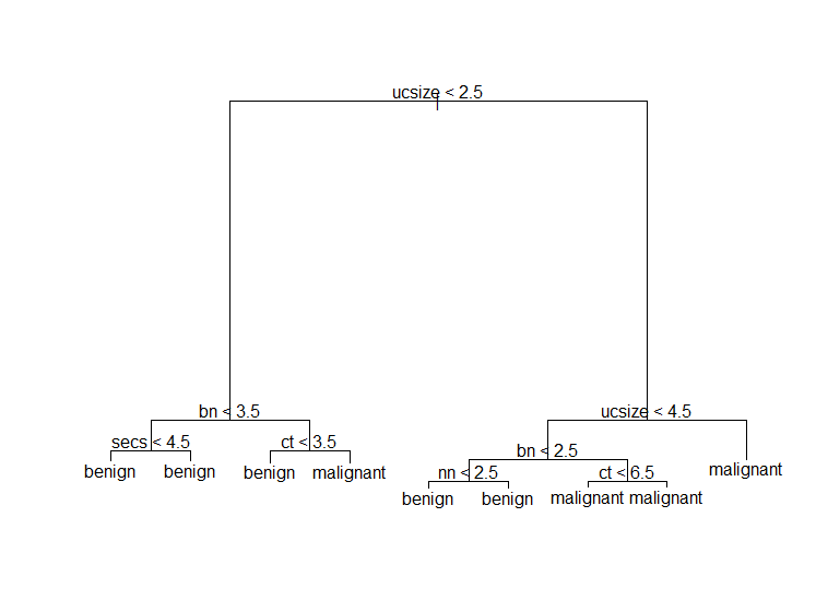 classification_tree