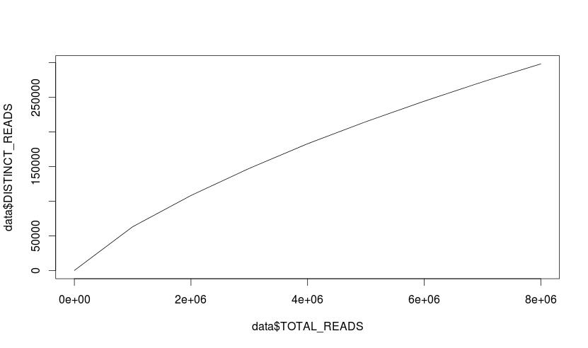 preseq_c_curve_004