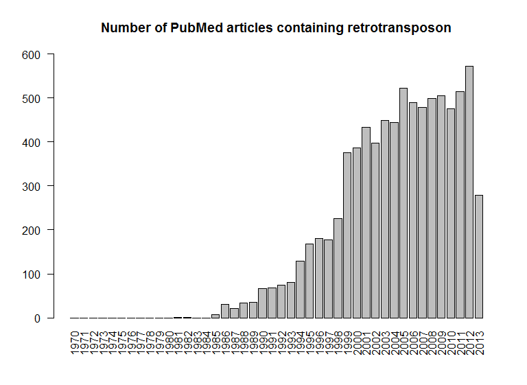 pubmed_retrotransposon