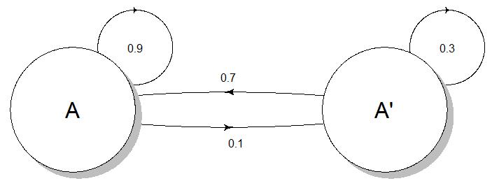 transition_diagram
