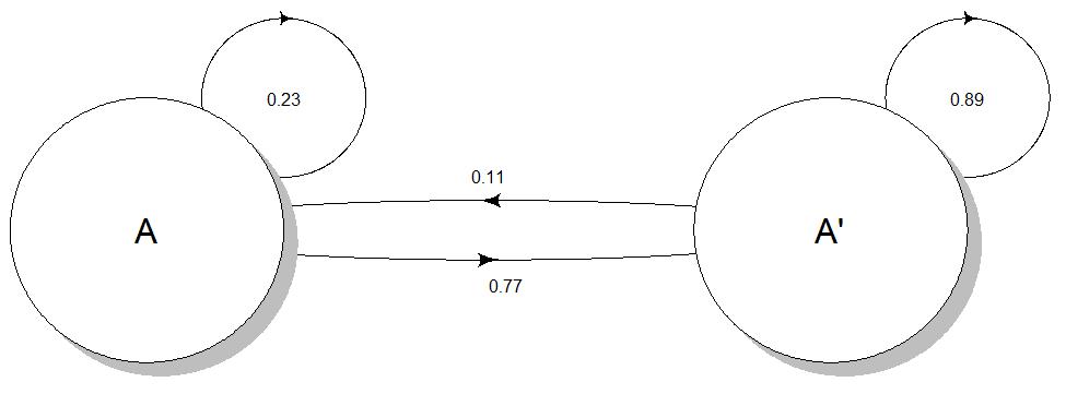transition_diagram_2