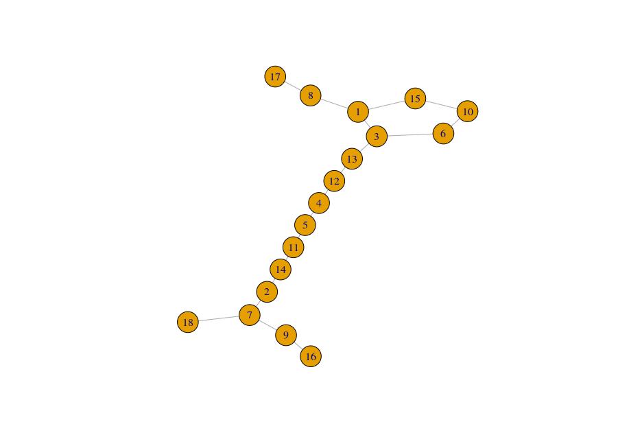 pair_graph