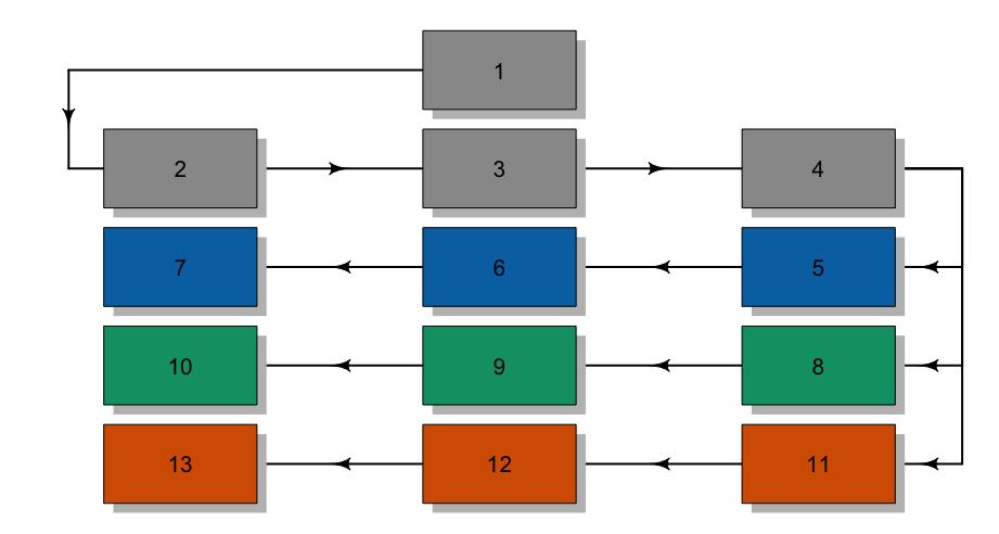 creating a flowchart using r dave tangs blog - Flowchart Drawer